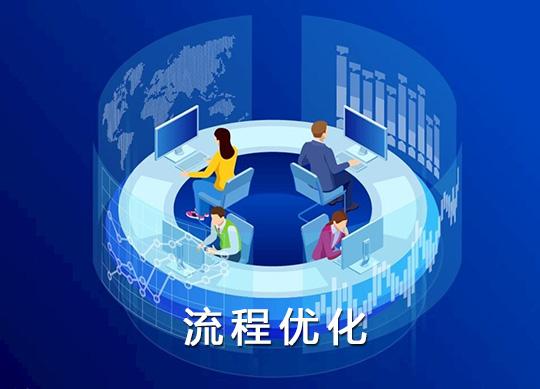 企业流程优化优化什么,怎么优化?
