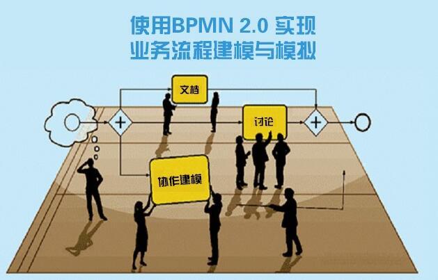 最精简版的BPMN2.0