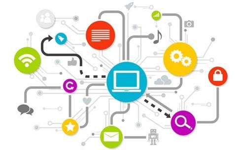 如何搭建高效的业务流程?