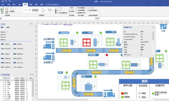 BPM中的流程映射图和流程文档