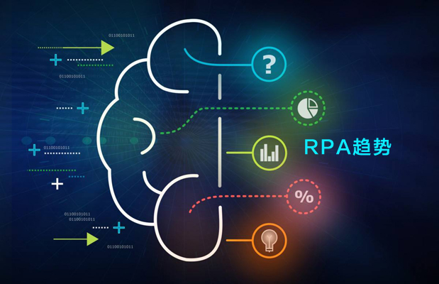 RPA趋势——机器人程序将变得无所不在