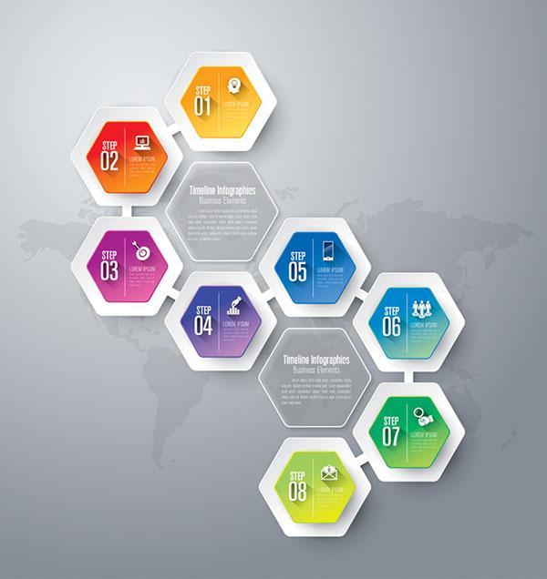 七个设计流程的简单规则