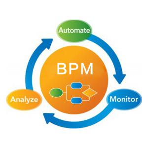 业务流程自动化简介